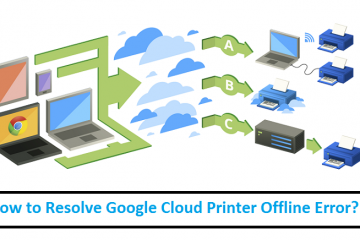 Google-Cloud-Printer-Offline